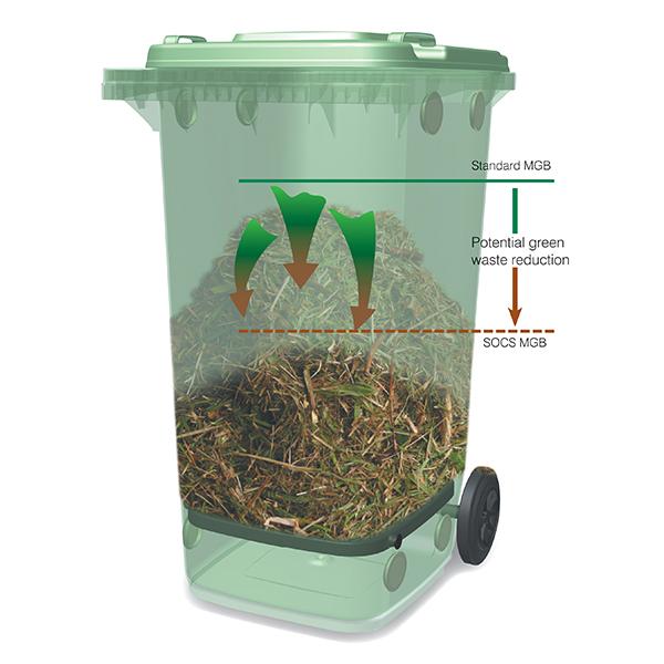 240l organics compost container wheelie bins online - Garden waste containers ...